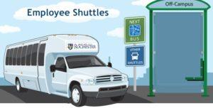 GPS tracking for University of Rochester Student Shuttles